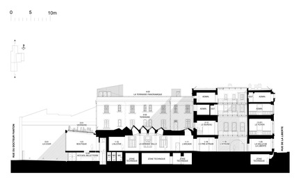 Press kit | 924-02 - Press release | Vincent van Gogh Foundation  Rehabilitation, extension. - Fluor Architecture - Institutional Architecture - Section - Photo credit: ©Fluor Architecture