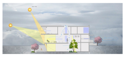 "Press kit | 2182-01 - Press release | Garden Void House - Alva Roy Architects  - Residential Architecture -  Garden Void House- Section. Garden Void House was to generate the specified amount of natural light and visibility to ensure the interior spaces remain bright while maintaining a sense of privacy. To do this, horizontal narrow windows designed on the west, faced to the street side and create a sense of privacy while harvest natural light thought out the day and control glare and heat along the long west face of the building. Two large openings located at the same side beside the ""Garden Core"" brings just the right amount of light to the lower level through the Garden Void and evokes positive emotional responses from the client and his family who lived in.  - Photo credit: Alva Roy Architects"