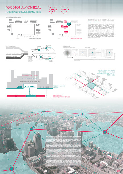 Press kit | 2511-01 - Press release | Proposals and Winners of the 2017 Morph.o.polis Call for Ideas - Morph.o.polis - Competition - Foodtopia - Photo credit: Niko (Seong) Hur