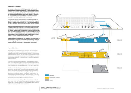 Press kit | 2551-01 - Press release | The Lima Art Museum New Contemporary Art Wing - AYBARS ASCI, Efficiency Lab for Architecture PLLC - Art - Circulation Diagram - Photo credit: Efficiency Lab for Architecture PLLC