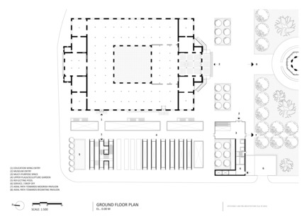 Press kit | 2551-01 - Press release | The Lima Art Museum New Contemporary Art Wing - AYBARS ASCI, Efficiency Lab for Architecture PLLC - Art - Ground Floor Plan - Photo credit: Efficiency Lab for Architecture PLLC