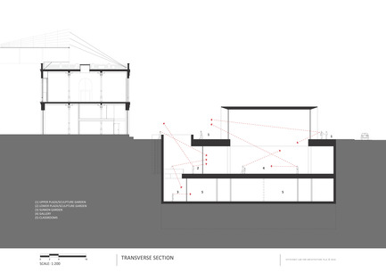 Press kit | 2551-01 - Press release | The Lima Art Museum New Contemporary Art Wing - AYBARS ASCI, Efficiency Lab for Architecture PLLC - Art - Transverse Section - Photo credit: Efficiency Lab for Architecture PLLC
