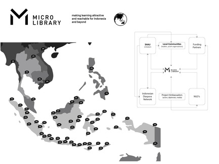 Press kit | 2560-01 - Press release | 'Microlibrary Bima': 2000-Ice-Cream-Bucket-Project - SHAU - Institutional Architecture - 100 Microlibraries for Indonesia and the Global South - Photo credit: SHAU