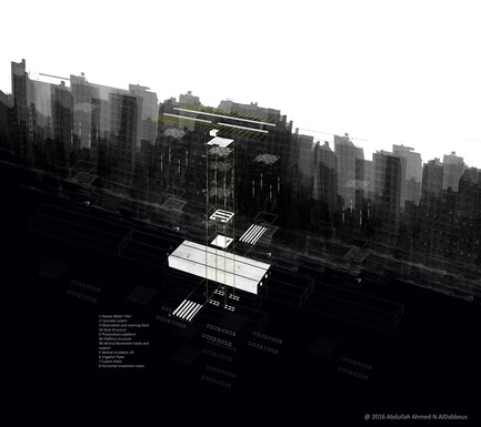 Press kit | 3038-01 - Press release | Revolution 4.0 - Abdullah Ahmed N Al Dabbous - Urban Design - Anatomy - Photo credit: Abdullah AlDabbous