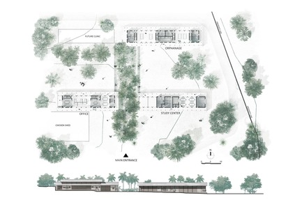 Press kit | 3162-01 - Press release | Streetlight Tagpuro - Eriksson Furunes Architecture, Leandro V. Locsin Partners & Boase - Institutional Architecture -   Site-plan of office, study center, orphanage and future clinic building. <br>   - Photo credit:  Alexander Eriksson Furunes & Sudarshan Khadka<br>