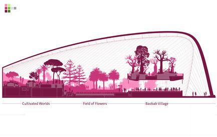 Press kit | 661-15 - Press release | 2012 Winners announcedDay three - World Architecture Festival (WAF) - Competition